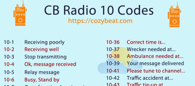 10 Codes & Slang