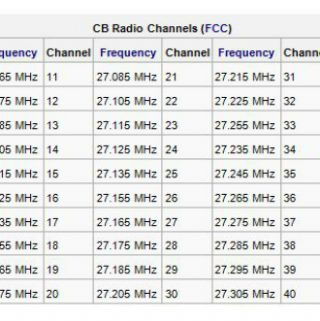 CB Radio Frequency Chart
